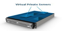 What is a VPS hosting ?